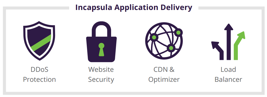 Incapsula Application Delivery